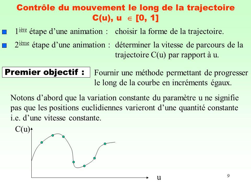 Contrôle du mouvement le long de la trajectoire C(u), u  [0, 1]